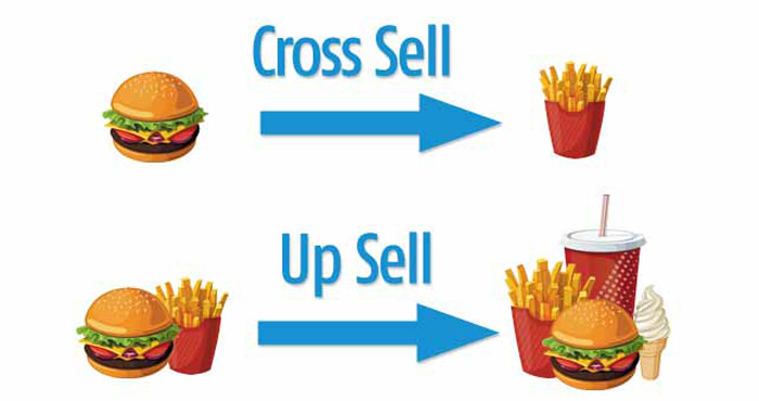 O que é Cross-Selling e Up-selling?